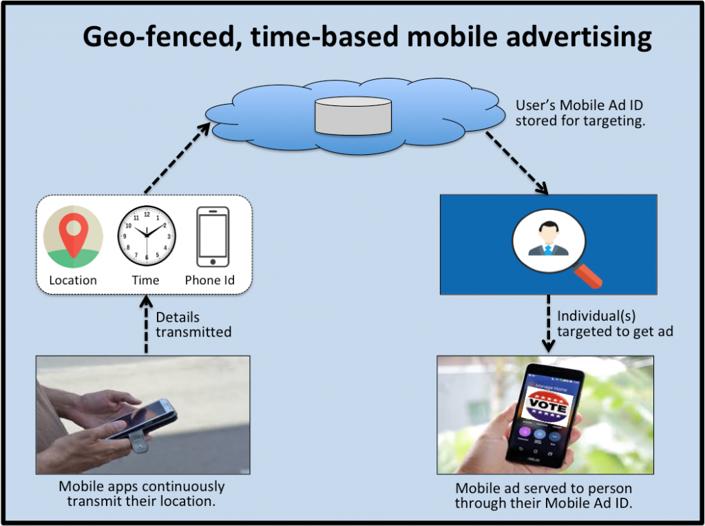 Time-based mobile advertising graphic