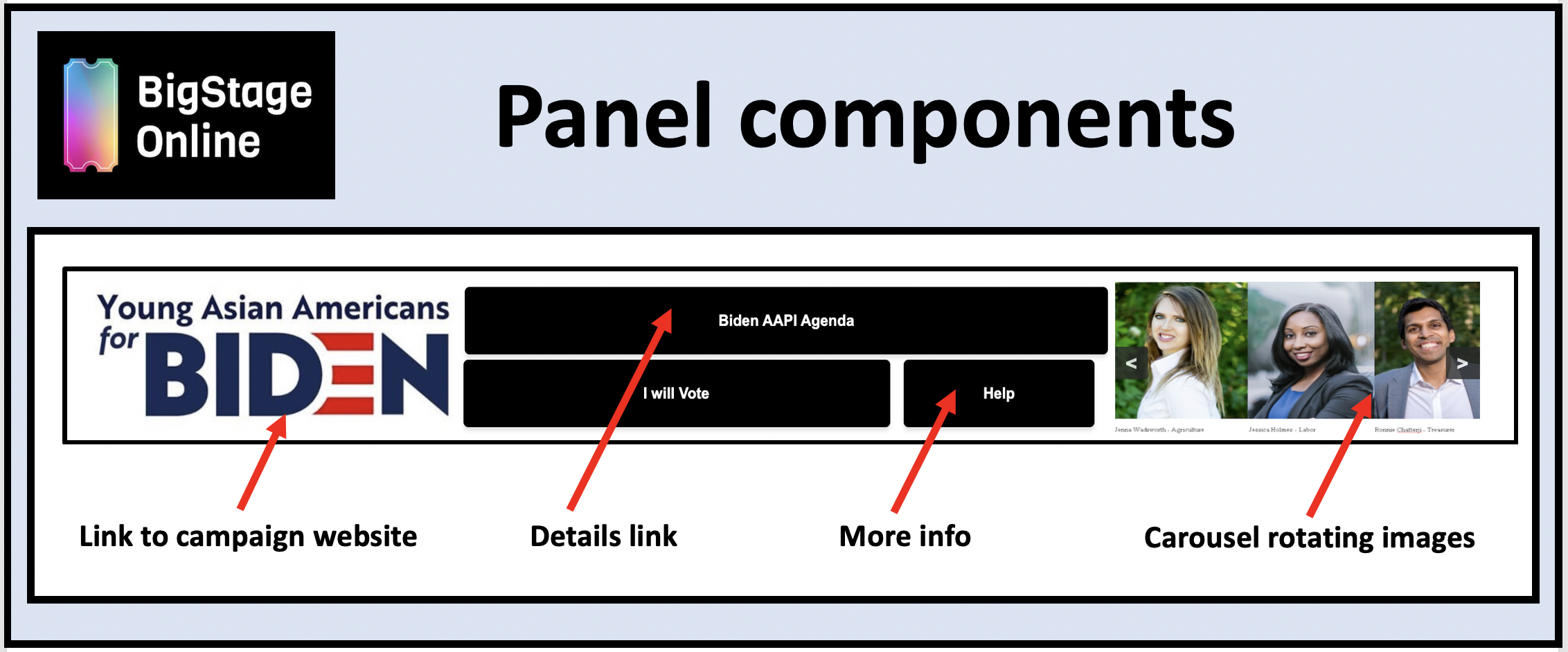 BigStage panel components that define the images to be shown and the websites they connect to.