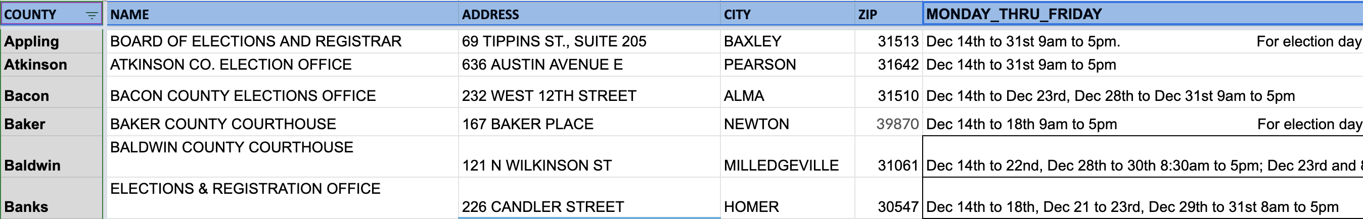 Georgia early voting locations to use as test data to see how the voicebot works.