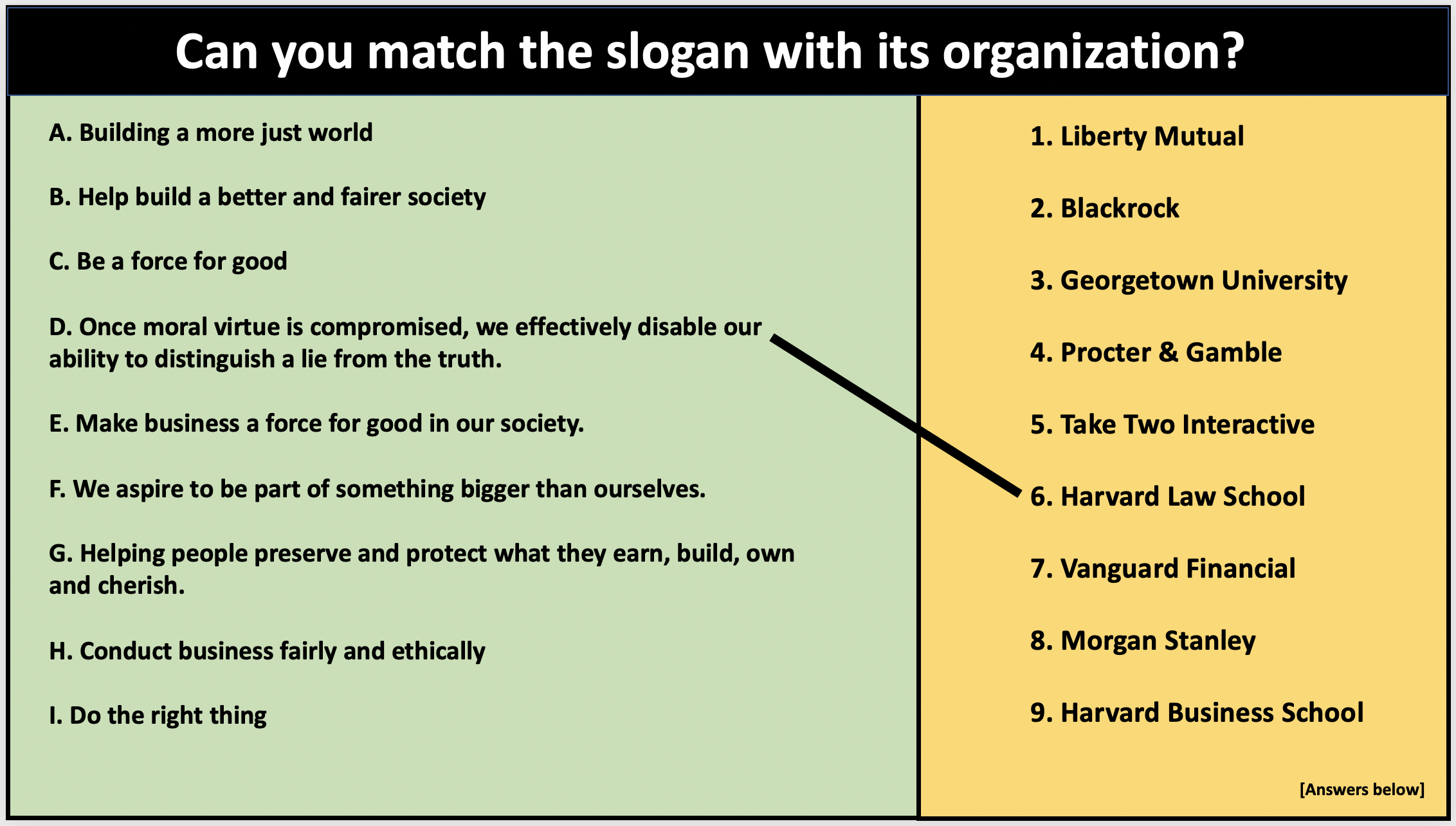 Corporations often use one set of marketing slogans, but practice a different set of values.