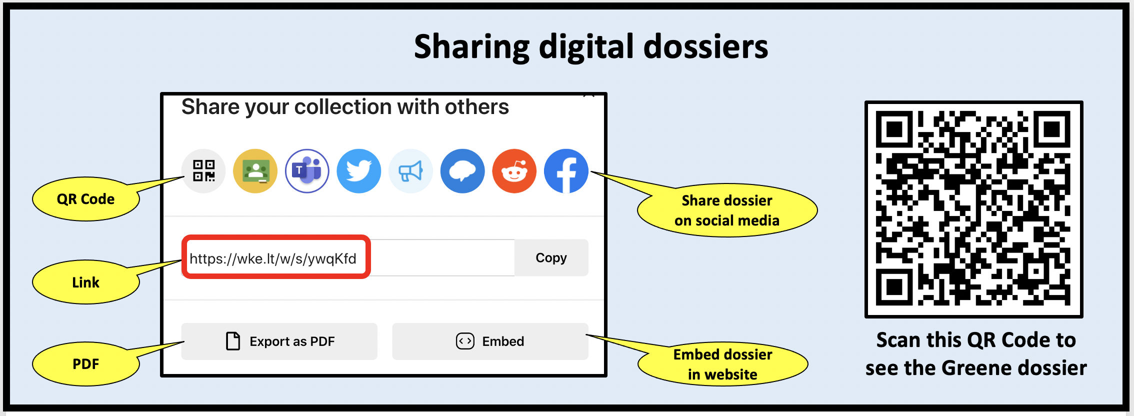 How to share a digital dossier through a link, on other websites, social media or through a QR Code.