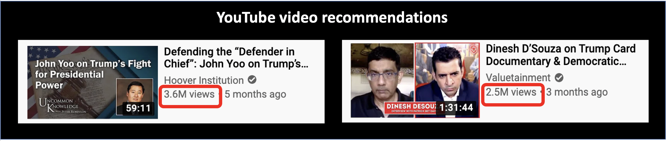YouTube recommends videos for viewers to match in order to show more ads.