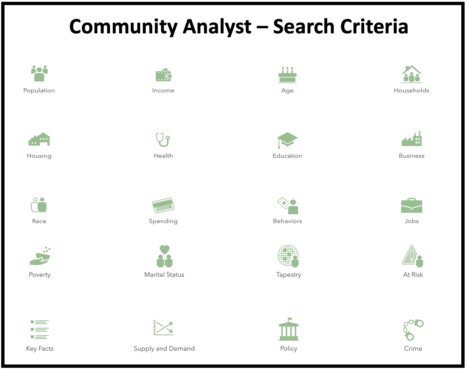 Community Analyst allows for searches by several demographic criteria