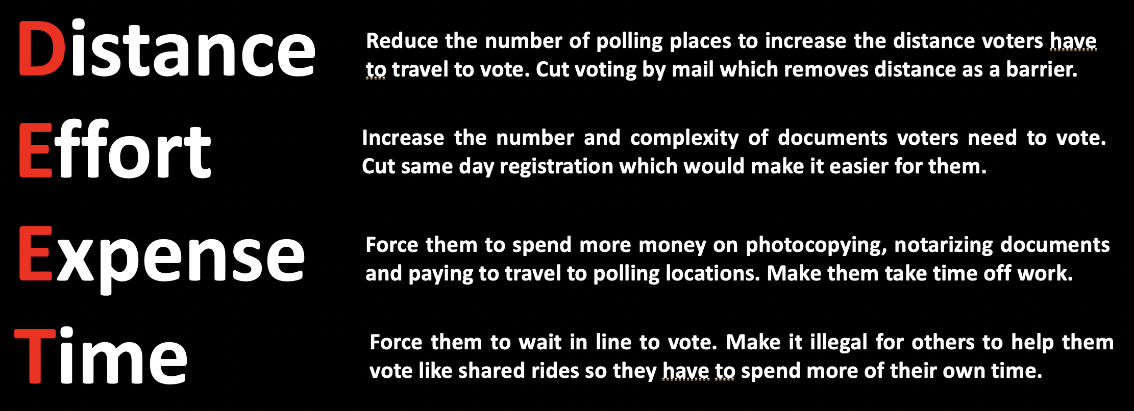 New voter suppression measures raise the cost of voting by increasing the distance, effort, expense and time voters have to pay.