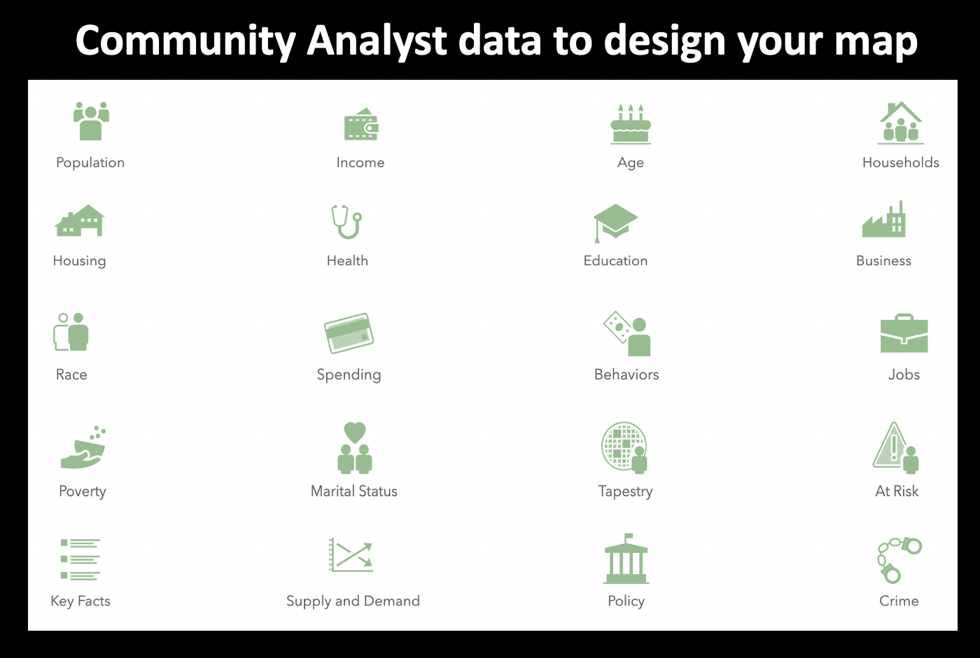 Community Analyst data available to design your Community of interest map