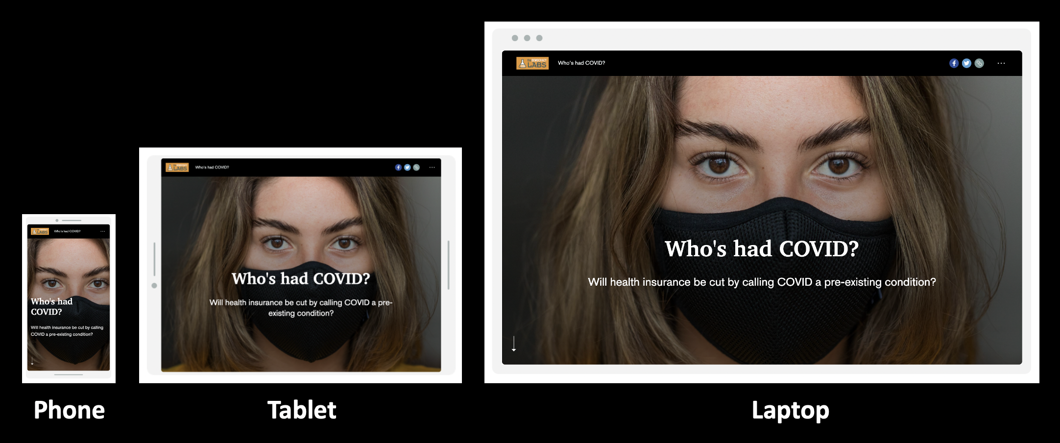 Design your message to be easily read on any device with Responsive Design techniques