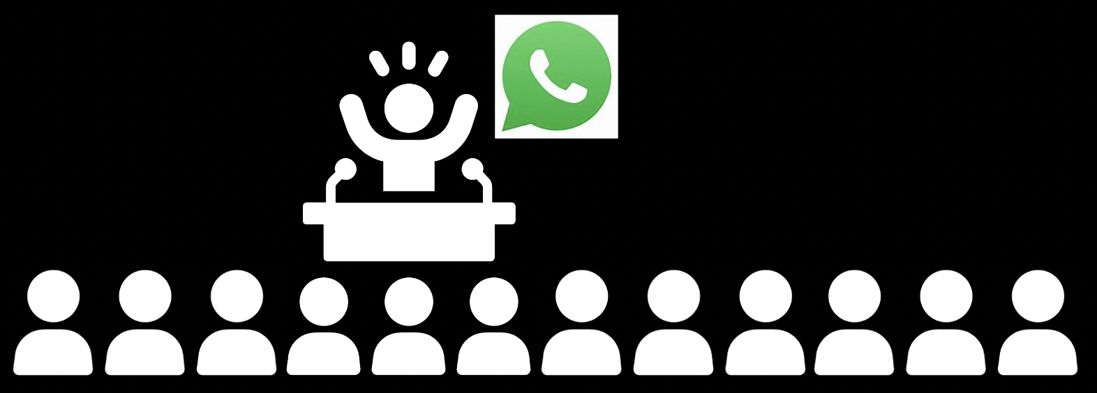 Personalize your campaign WhatsApp messages with Tell Them.