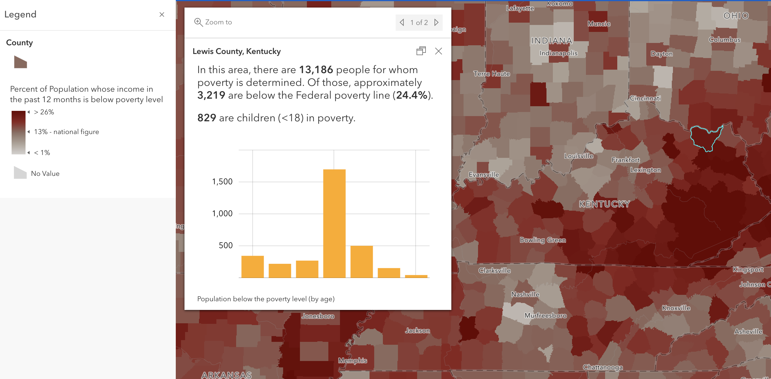 Population Living Below the Federal Poverty Level