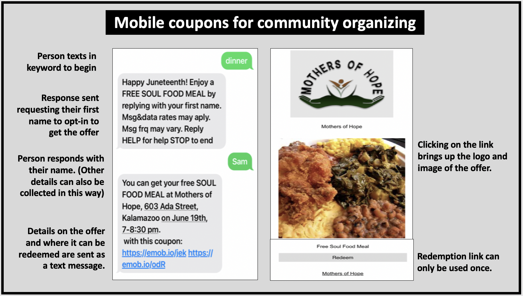 Use mobile coupons and chatbots for community organizing and building lists of opt-in contacts.