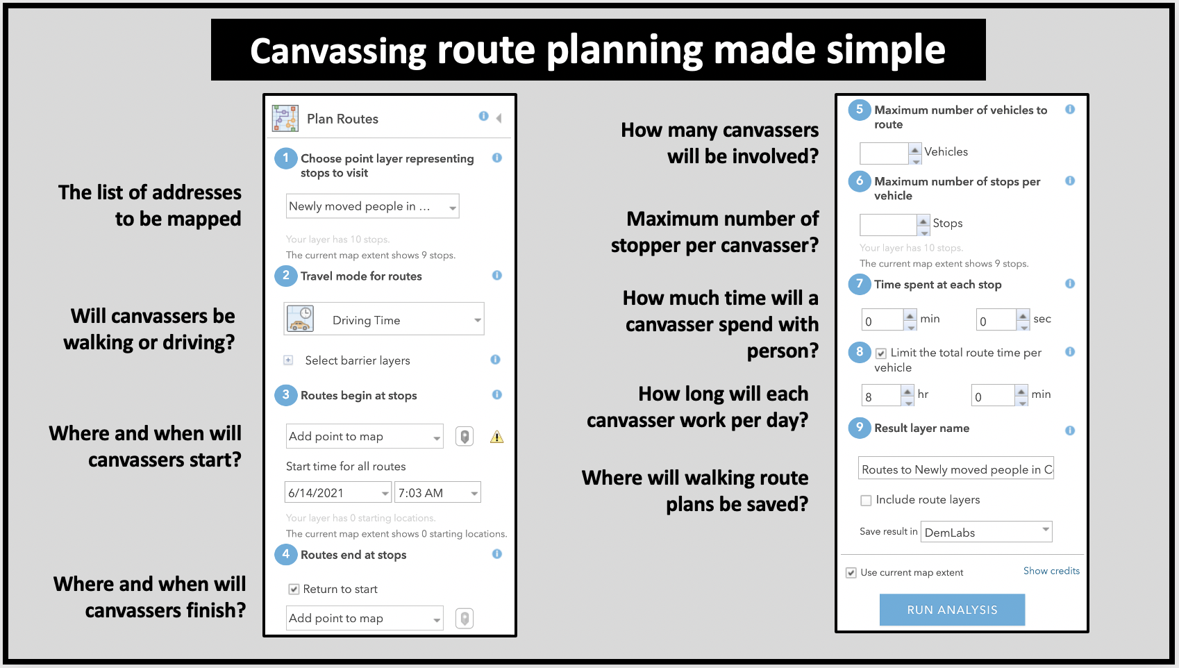 Use ArcGIS Online which costs $150/year for nonprofits to create better route plans and walking routes for canvassers.