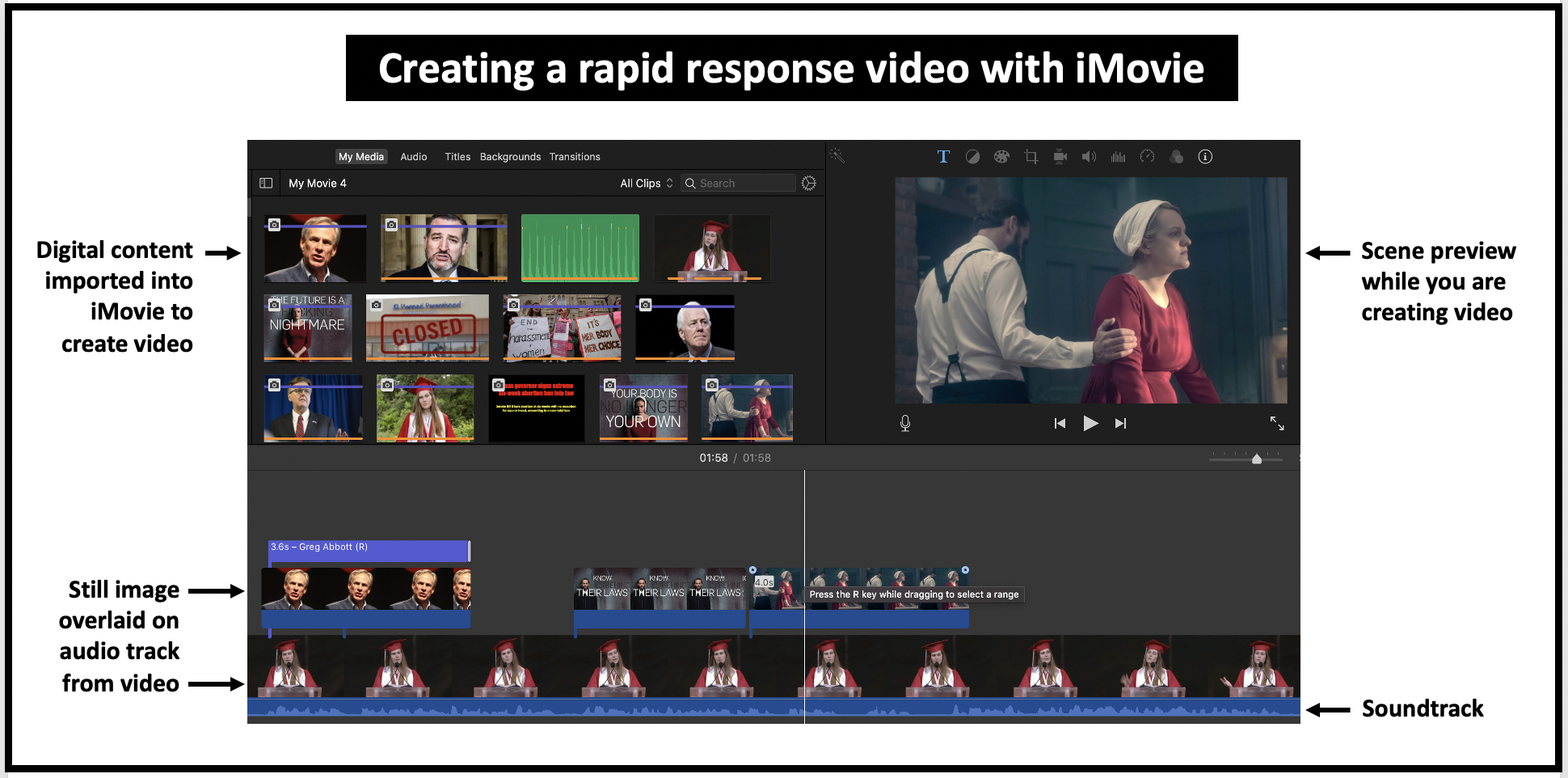 Use iMovie to create rapid response videos for your cause. It is fast, free and easy to use.