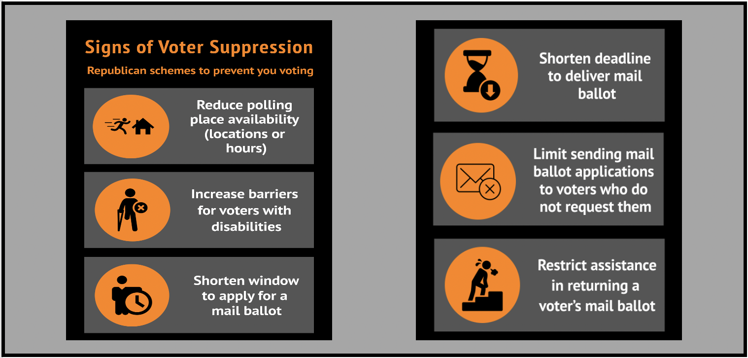 Signs of Republican Voter Suppression infographic