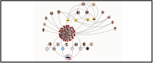 Pandemic profiteers make money by spreading COVID disinformation