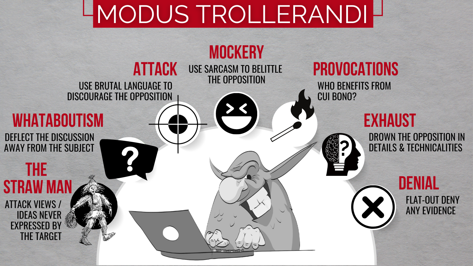 How to attack, deny and evade opponents by manipulation and disinformation