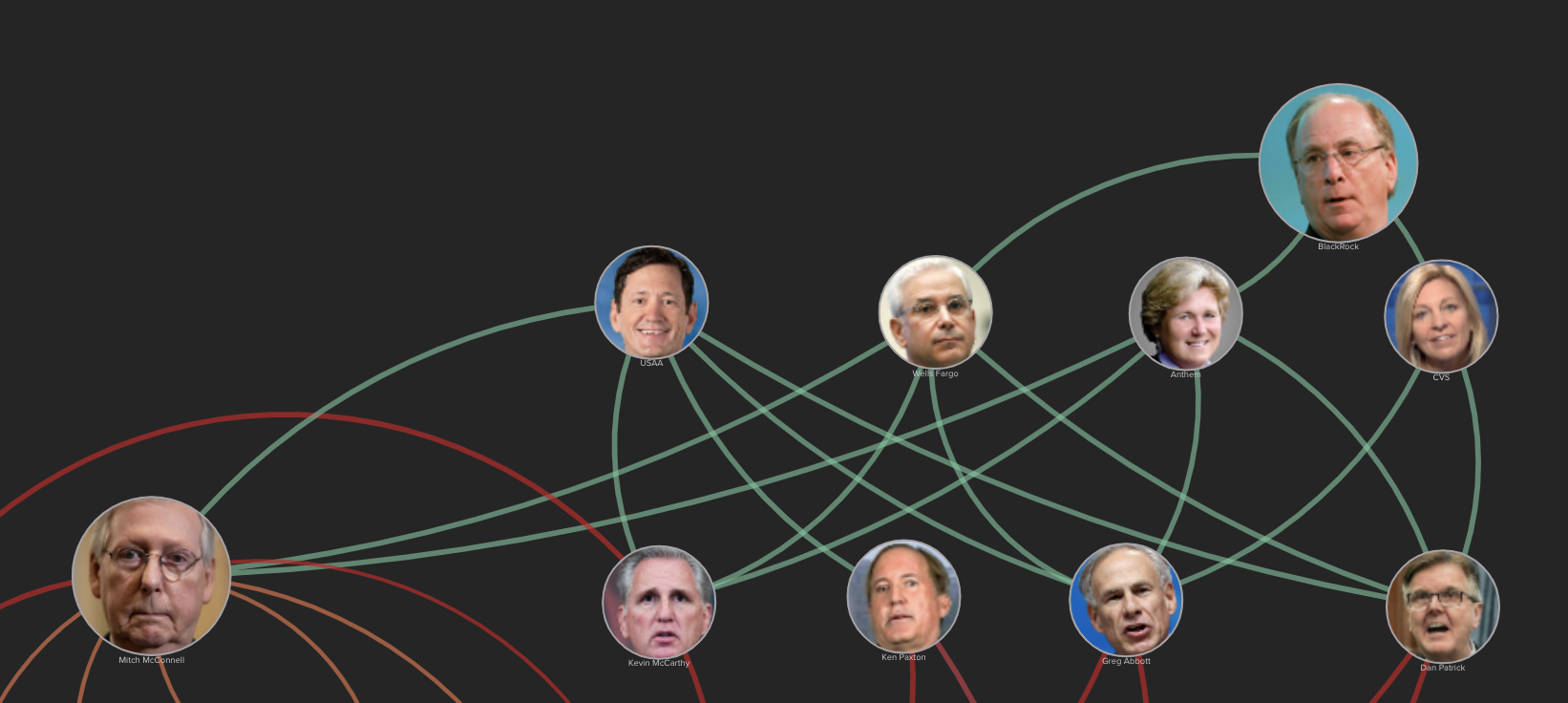 CEOs fund political donations after Justice Roberts passes Citizens United